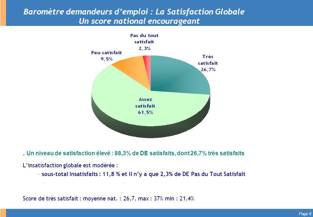 Baromètre demandeurs d'emploi : La Satisfaction Globale Un score national encourageant