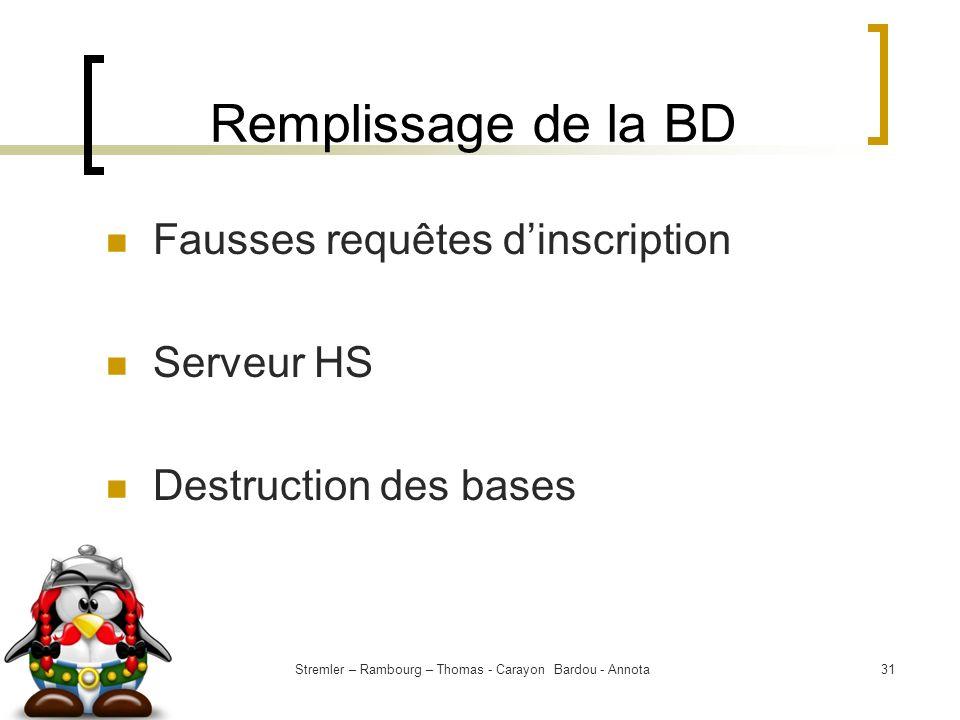Stremler – Rambourg – Thomas - Carayon Bardou - Annota