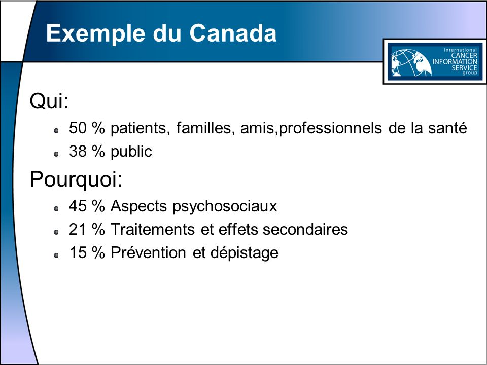 Exemple du Canada Qui: Pourquoi: