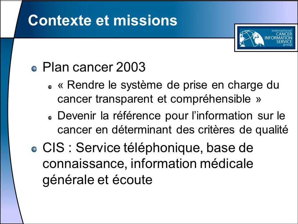 Contexte et missions Plan cancer 2003