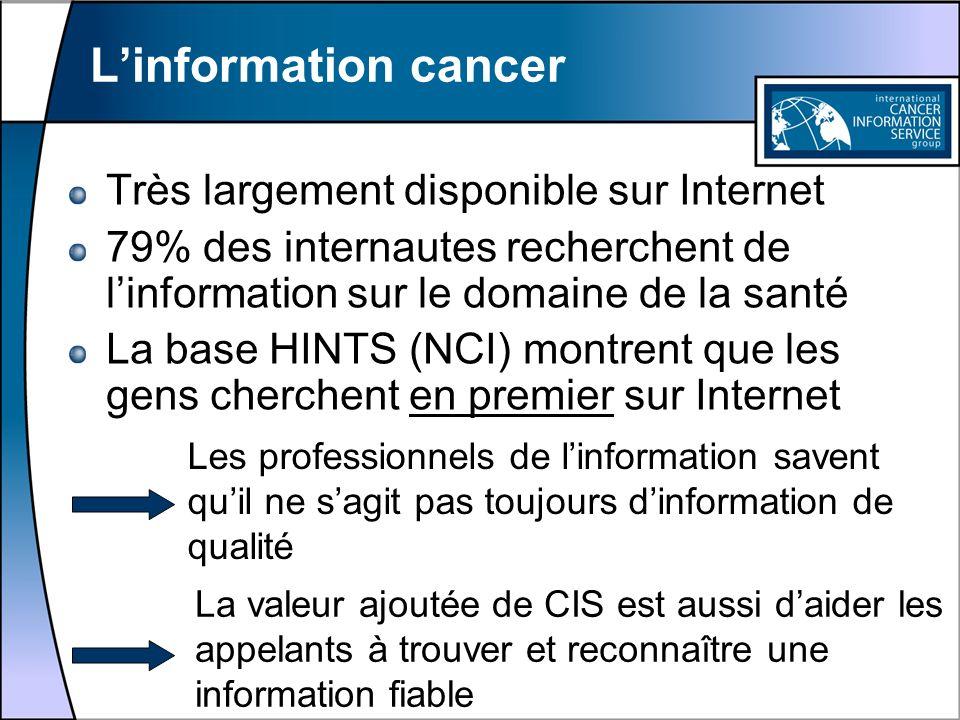 L'information cancer Très largement disponible sur Internet
