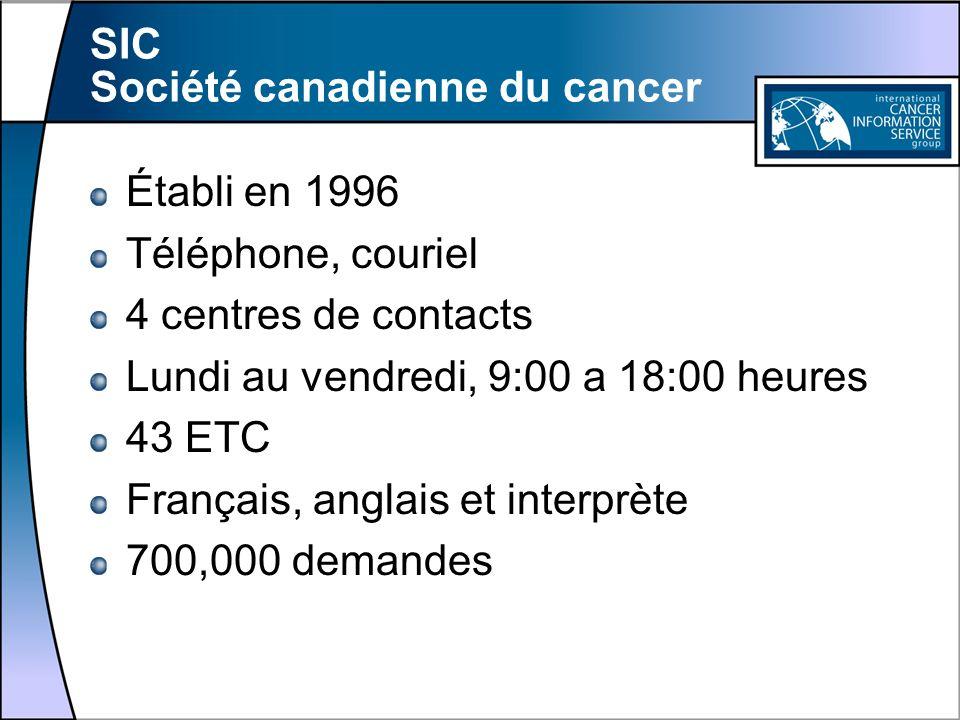 SIC Société canadienne du cancer