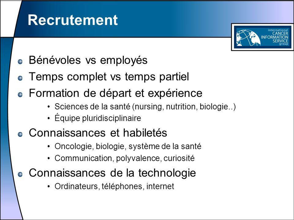 Recrutement Bénévoles vs employés Temps complet vs temps partiel