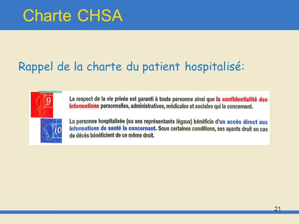Charte CHSA Rappel de la charte du patient hospitalisé: