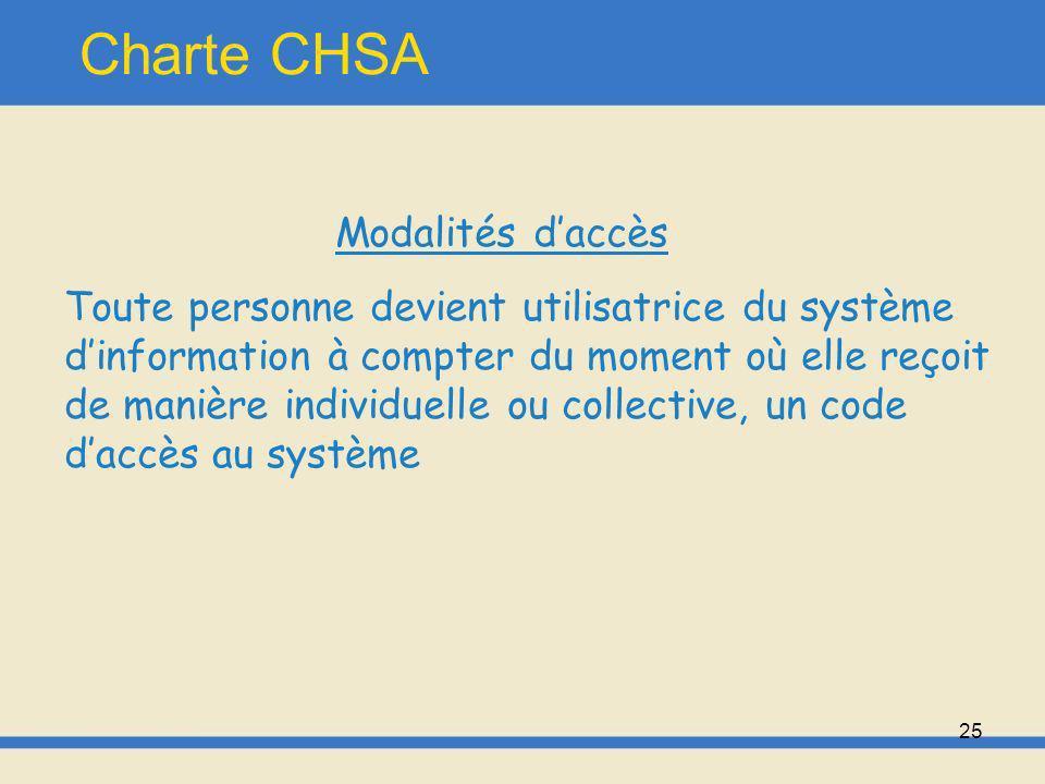 Charte CHSA Modalités d'accès