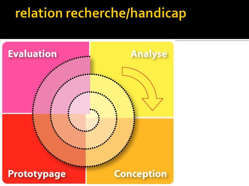 relation recherche/handicap