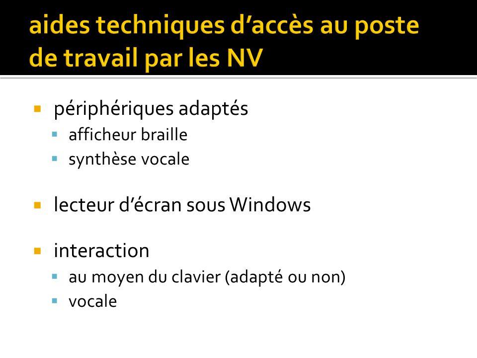 aides techniques d'accès au poste de travail par les NV