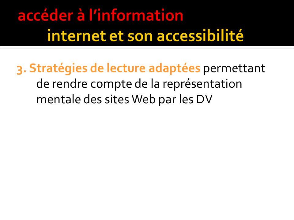 accéder à l'information internet et son accessibilité