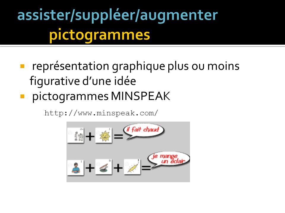 assister/suppléer/augmenterniquer pictogrammes