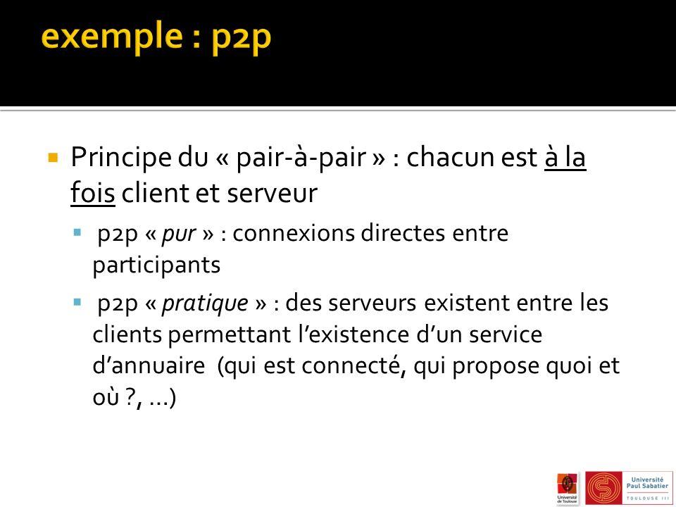 exemple : p2p Principe du « pair-à-pair » : chacun est à la fois client et serveur. p2p « pur » : connexions directes entre participants.