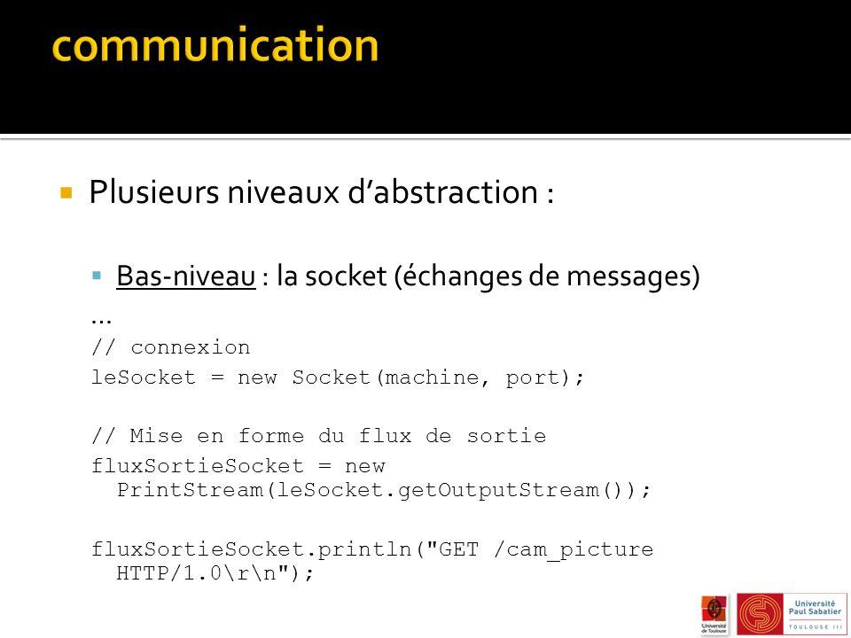 communication Plusieurs niveaux d'abstraction :