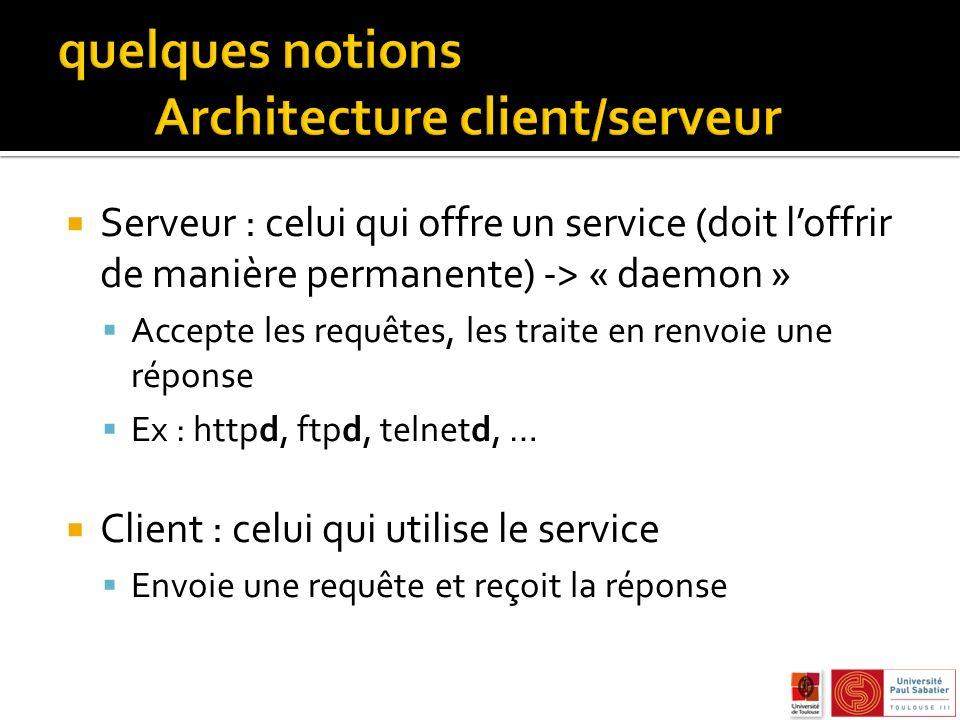 quelques notions Architecture client/serveur