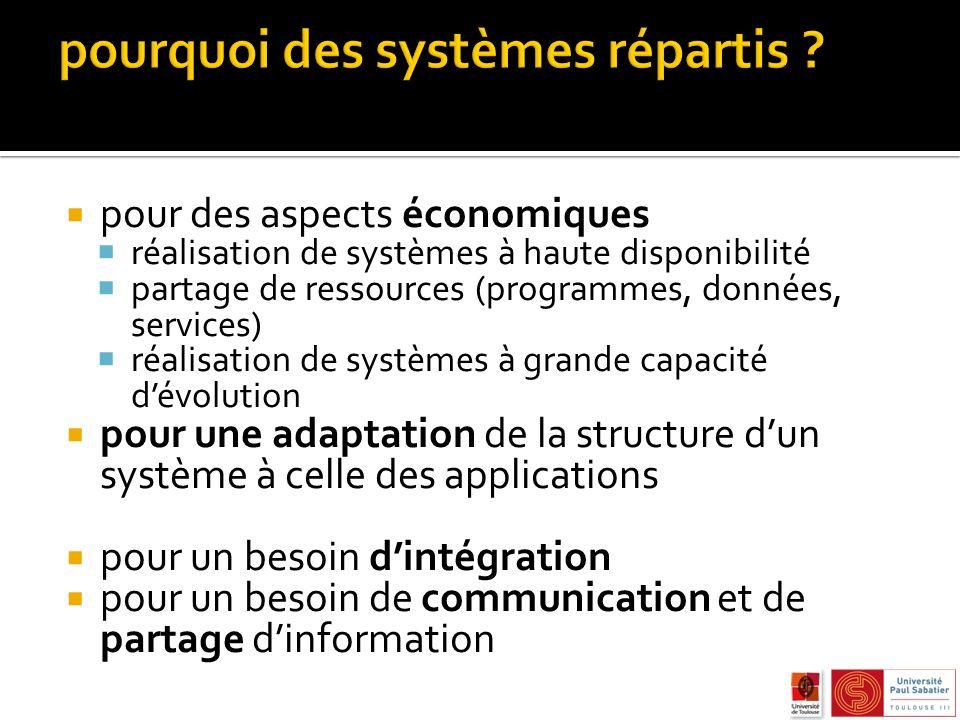 pourquoi des systèmes répartis