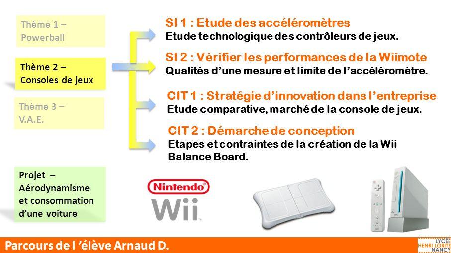 Parcours de l 'élève Arnaud D.