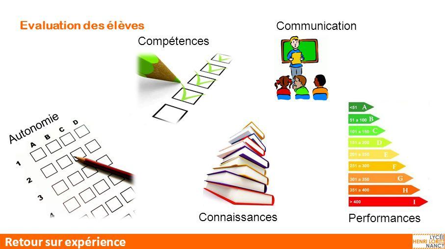 Retour sur expérience Evaluation des élèves Communication Compétences