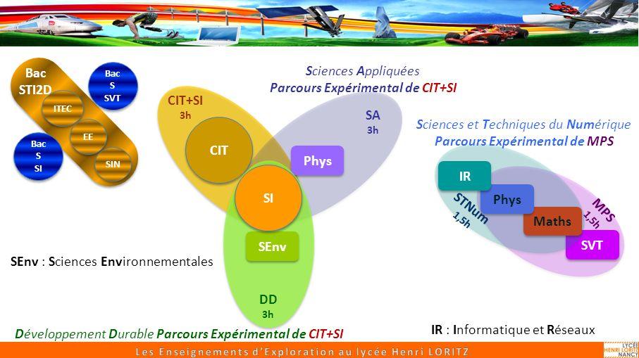 Parcours Expérimental de CIT+SI CIT+SI