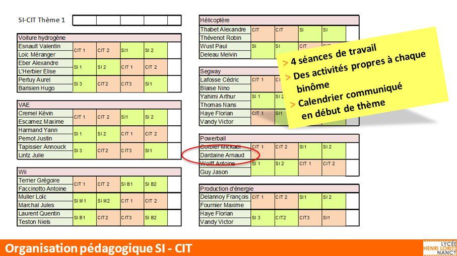 Organisation pédagogique SI - CIT