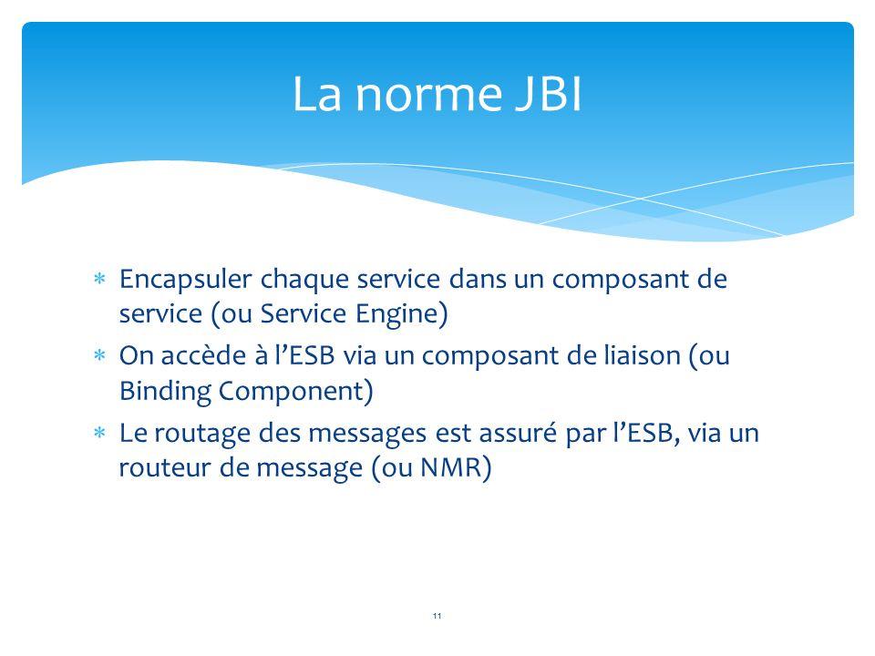 La norme JBIEncapsuler chaque service dans un composant de service (ou Service Engine)
