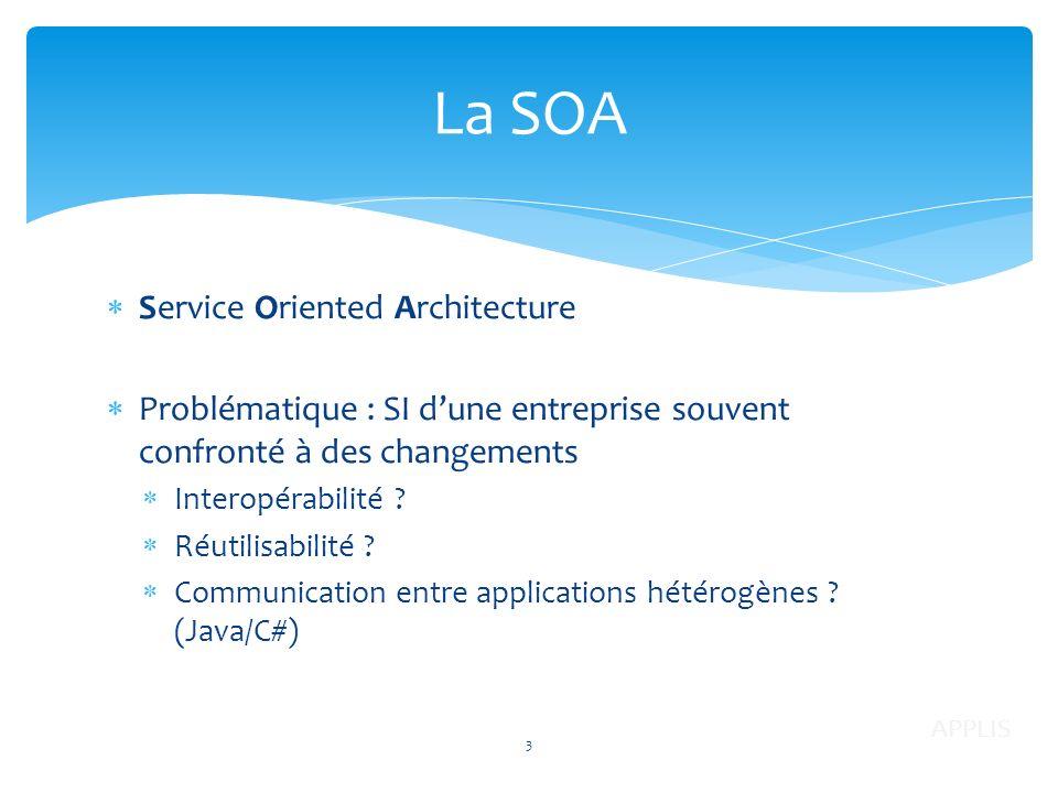 La SOA Service Oriented Architecture