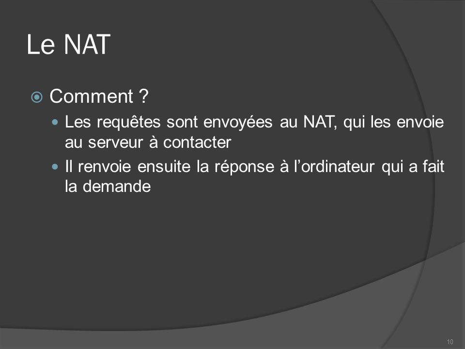 Le NAT Comment Les requêtes sont envoyées au NAT, qui les envoie au serveur à contacter.