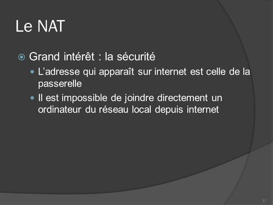 Le NAT Grand intérêt : la sécurité