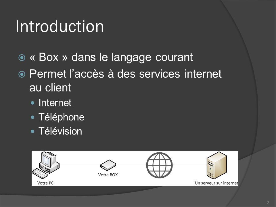 Introduction « Box » dans le langage courant