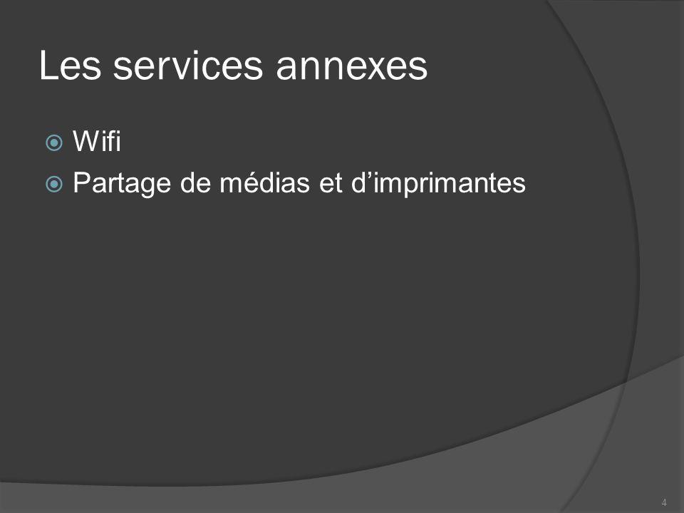 Les services annexes Wifi Partage de médias et d'imprimantes