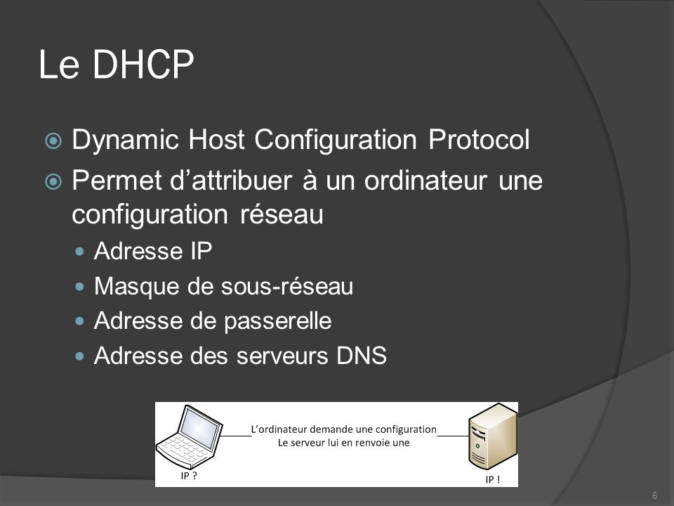 Le DHCP Dynamic Host Configuration Protocol