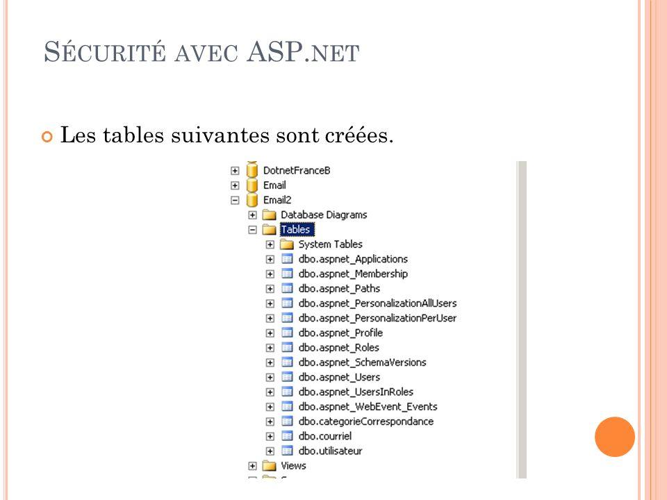 Sécurité avec ASP.net Les tables suivantes sont créées.