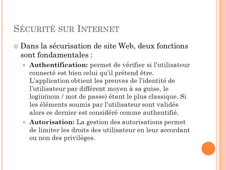 Sécurité sur Internet Dans la sécurisation de site Web, deux fonctions sont fondamentales :