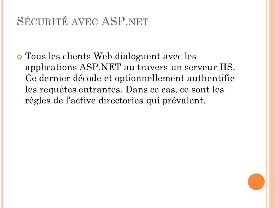 Sécurité avec ASP.net