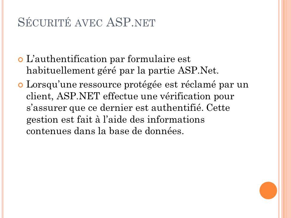 Sécurité avec ASP.net L'authentification par formulaire est habituellement géré par la partie ASP.Net.