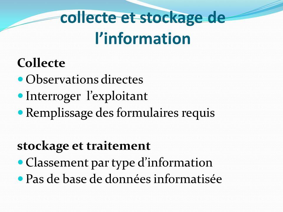 collecte et stockage de l'information