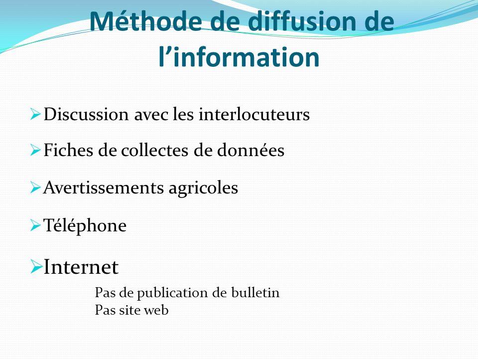 Méthode de diffusion de l'information
