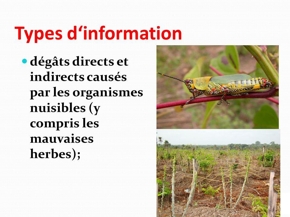 Types d'information dégâts directs et indirects causés par les organismes nuisibles (y compris les mauvaises herbes);