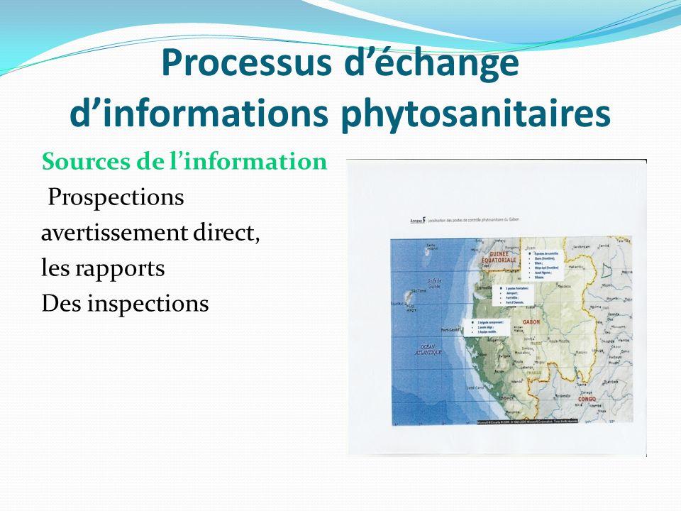 Processus d'échange d'informations phytosanitaires