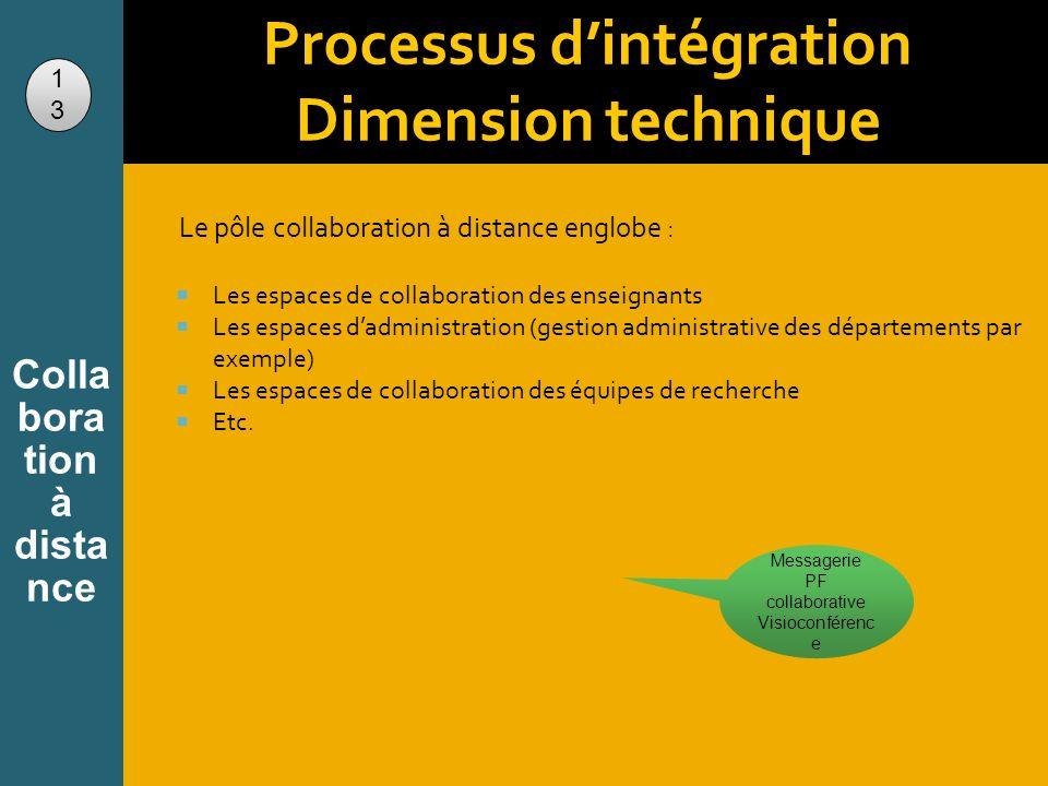 Processus d'intégration Dimension technique