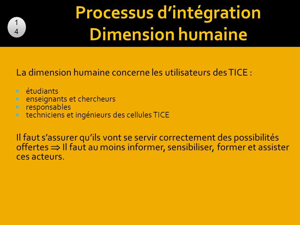 Processus d'intégration Dimension humaine