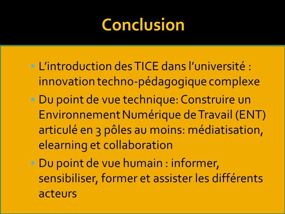 Conclusion L'introduction des TICE dans l'université : innovation techno-pédagogique complexe.