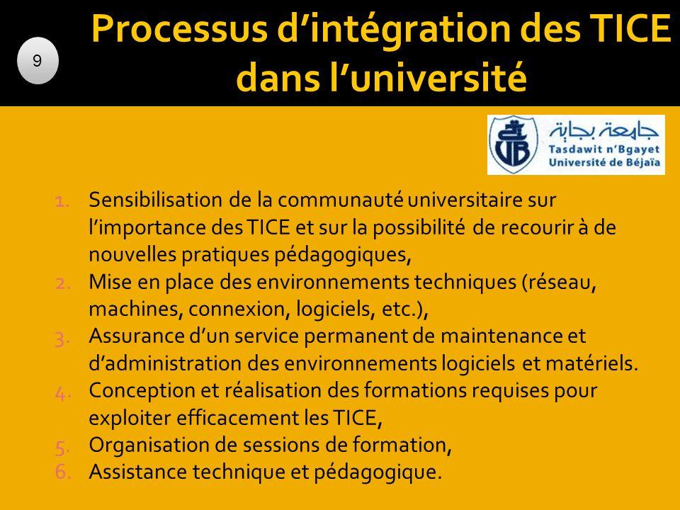 Processus d'intégration des TICE dans l'université