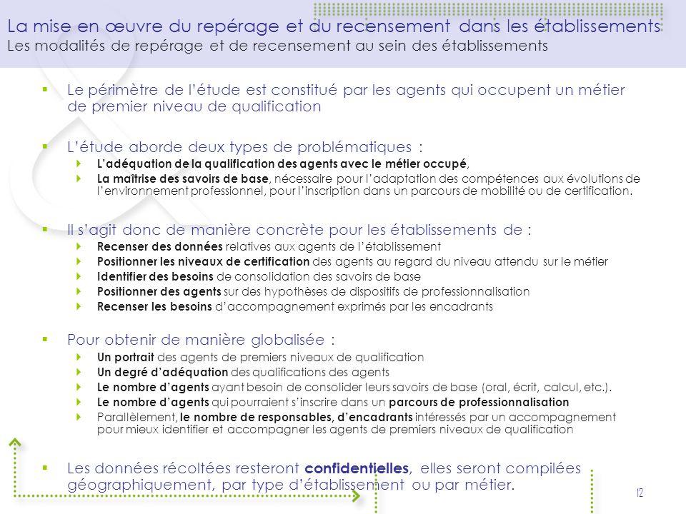 La mise en œuvre du repérage et du recensement dans les établissements Les modalités de repérage et de recensement au sein des établissements