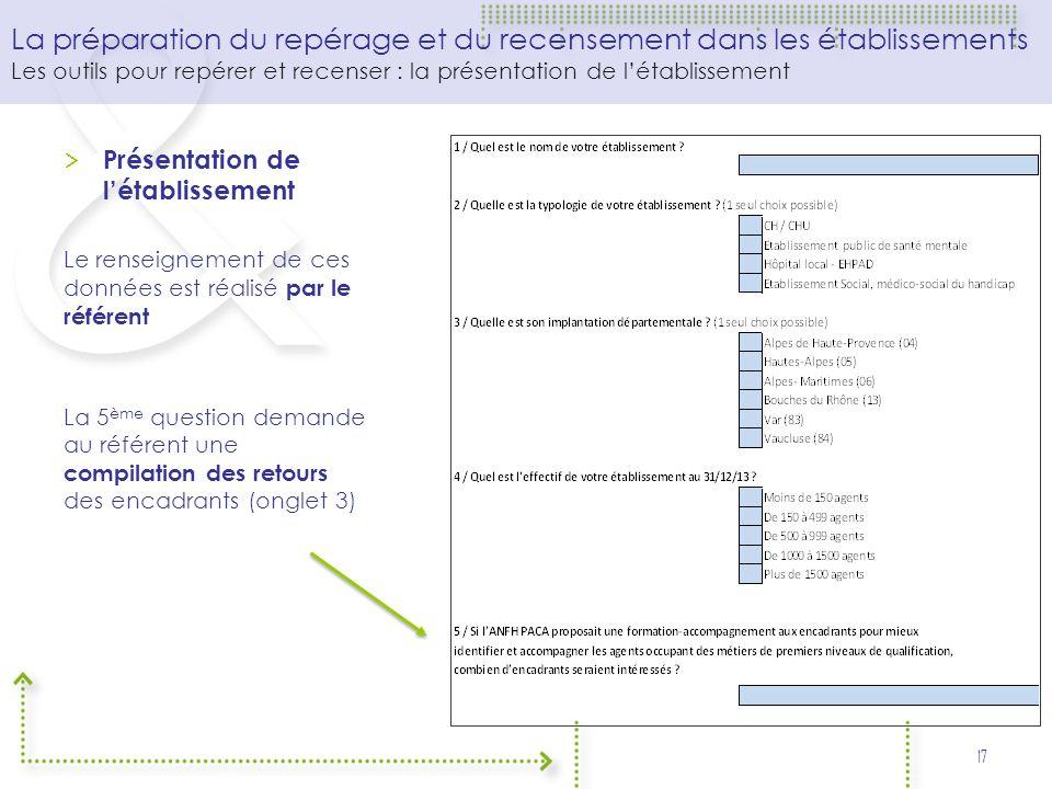 La préparation du repérage et du recensement dans les établissements Les outils pour repérer et recenser : la présentation de l'établissement