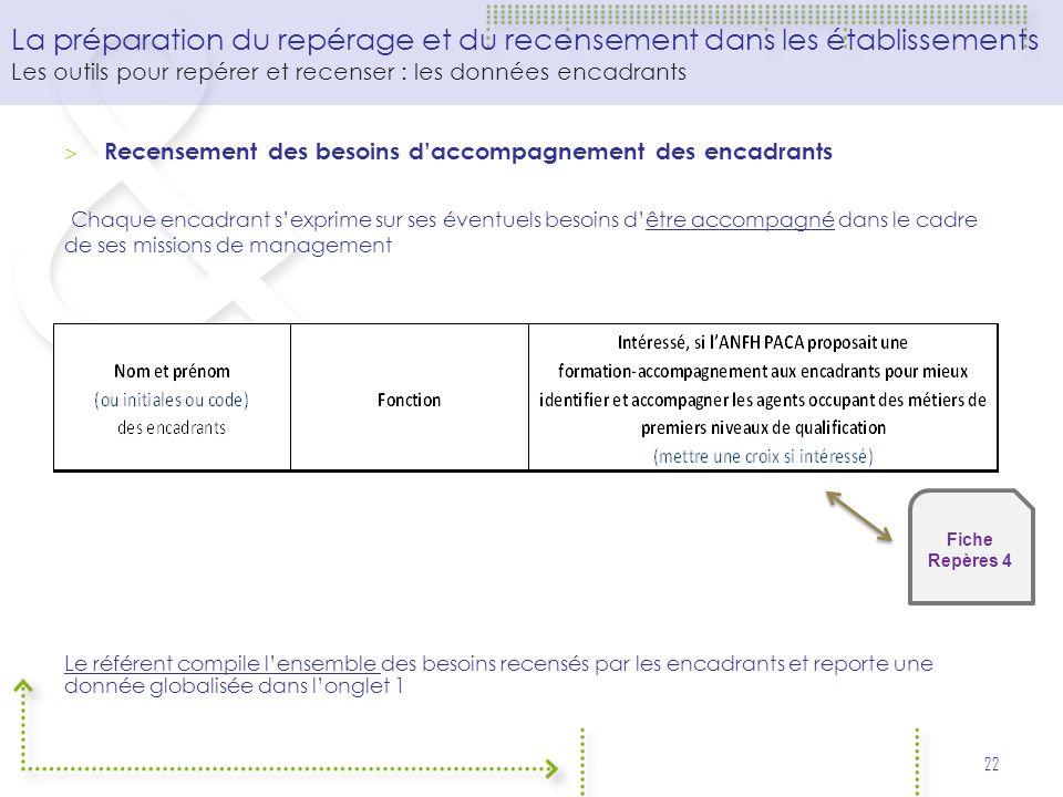La préparation du repérage et du recensement dans les établissements Les outils pour repérer et recenser : les données encadrants