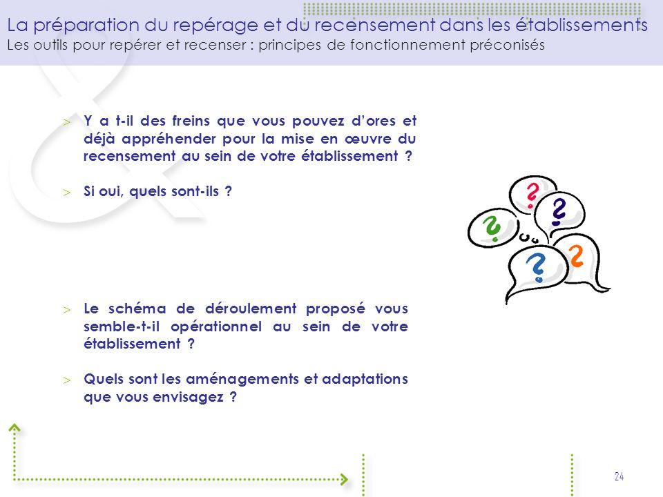 La préparation du repérage et du recensement dans les établissements Les outils pour repérer et recenser : principes de fonctionnement préconisés