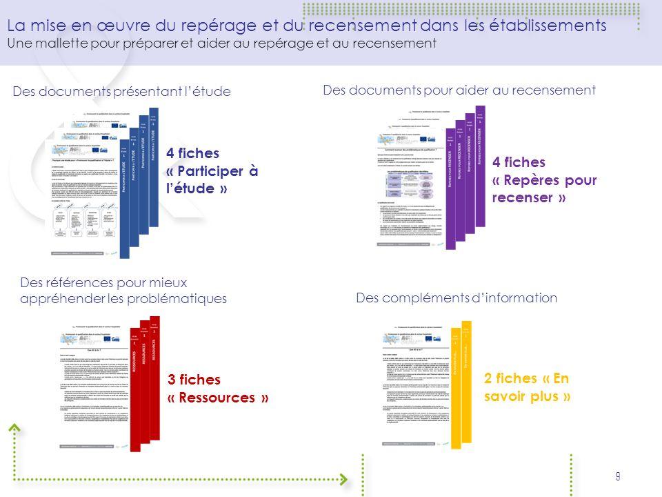 La mise en œuvre du repérage et du recensement dans les établissements Une mallette pour préparer et aider au repérage et au recensement