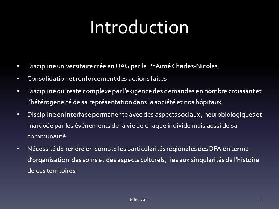 Introduction Discipline universitaire crée en UAG par le Pr Aimé Charles-Nicolas. Consolidation et renforcement des actions faites.