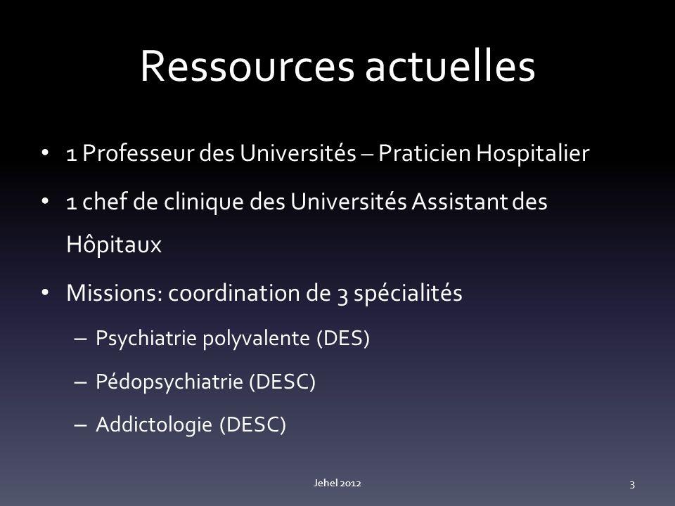 Ressources actuelles 1 Professeur des Universités – Praticien Hospitalier. 1 chef de clinique des Universités Assistant des Hôpitaux.
