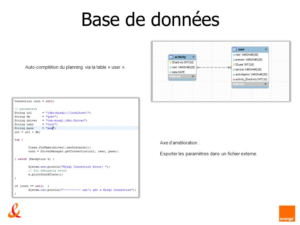 Base de données Auto-complétion du planning via la table « user ».
