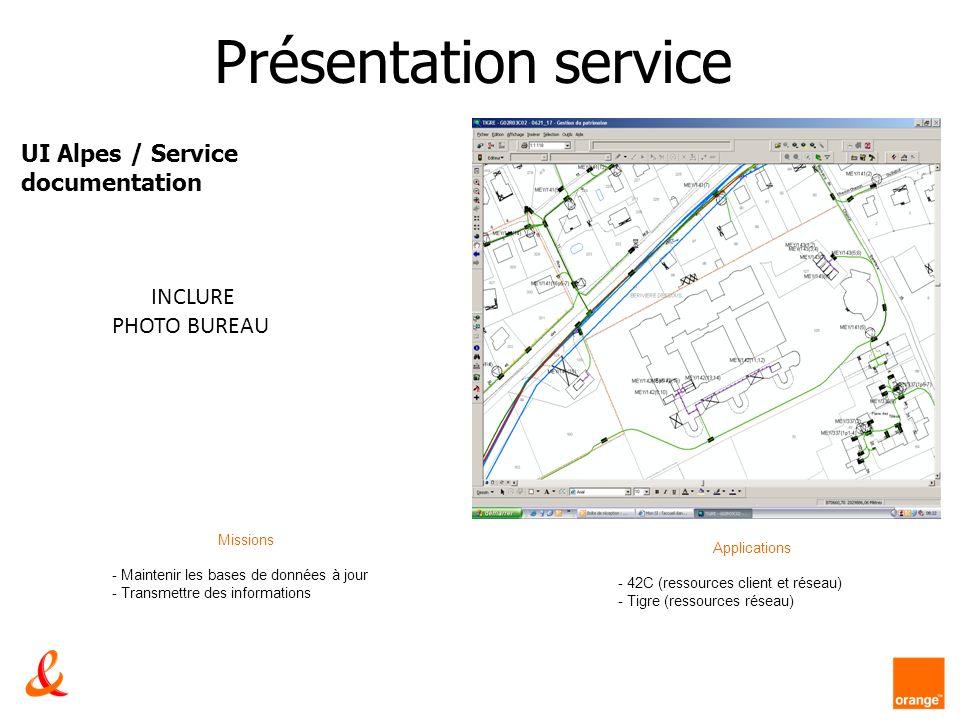 Présentation service UI Alpes / Service documentation INCLURE