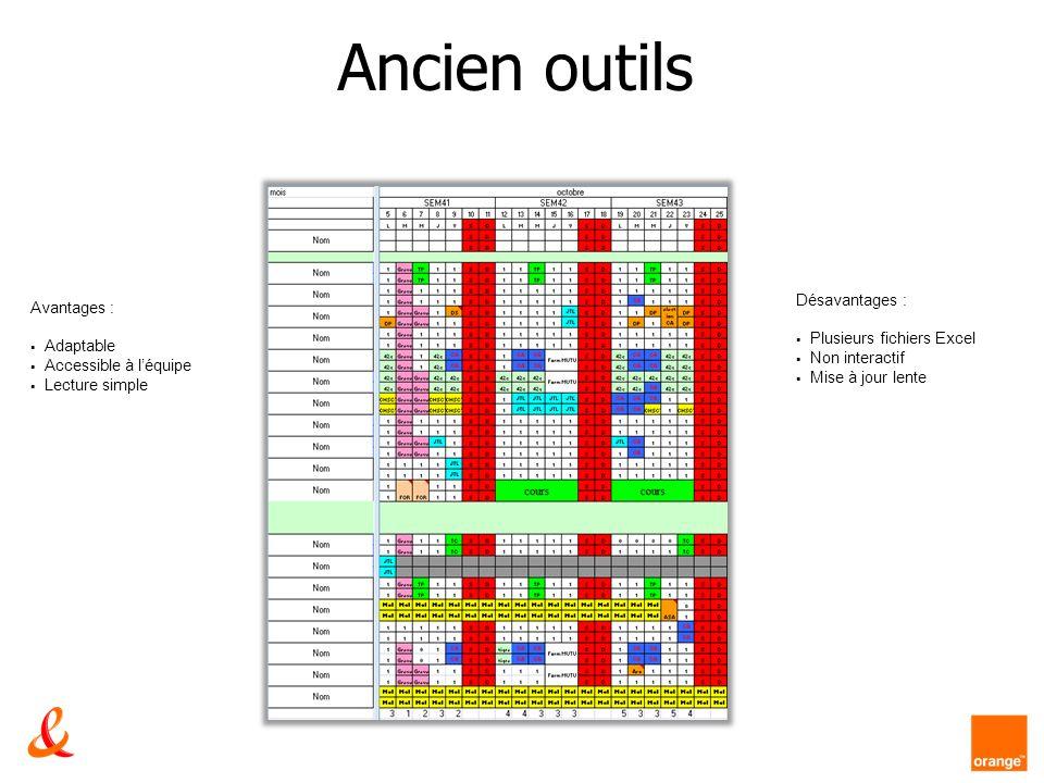 Ancien outils Désavantages : Avantages : Plusieurs fichiers Excel